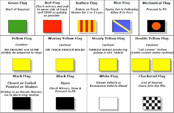 flag signals gold coast region